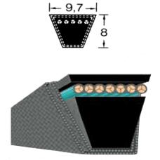 Curele trapezoidale inguste SPZ